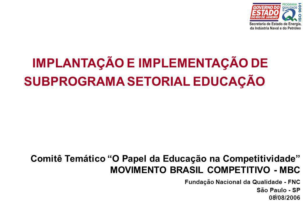 1 IMPLANTAÇÃO E IMPLEMENTAÇÃO DE SUBPROGRAMA SETORIAL EDUCAÇÃO Comitê Temático O Papel da Educação na Competitividade MOVIMENTO BRASIL COMPETITIVO - M