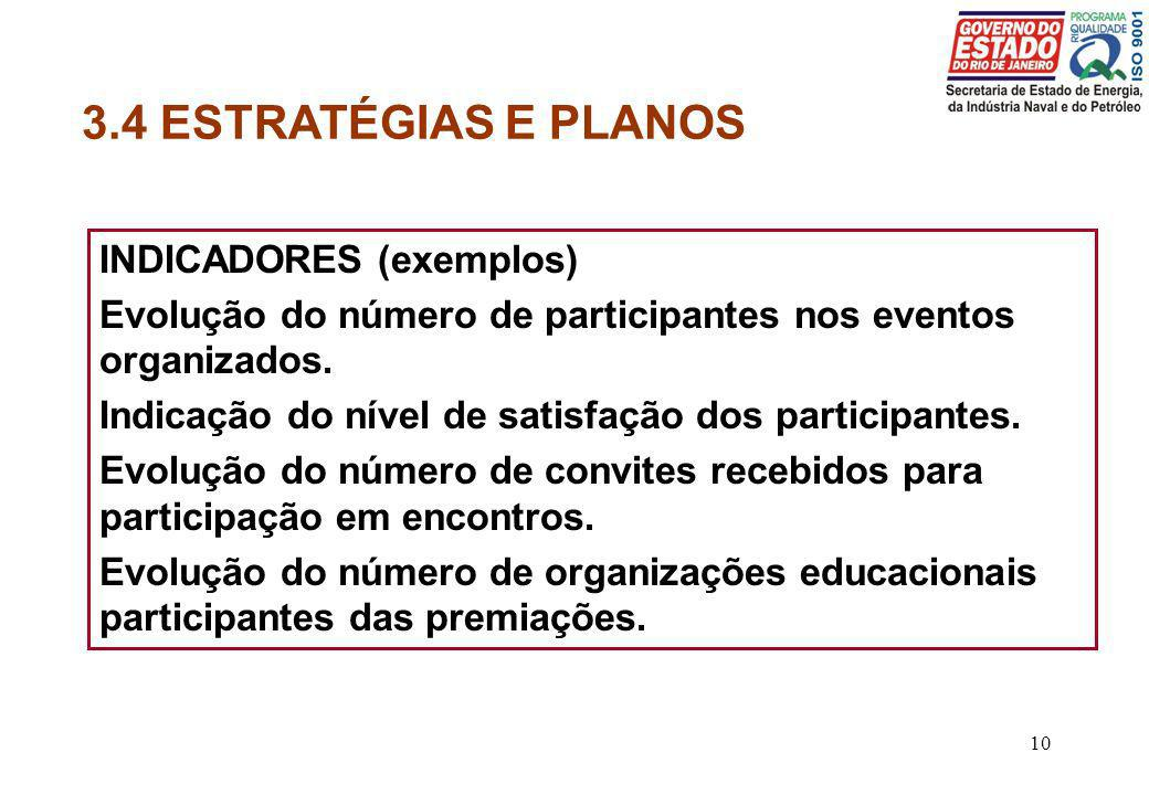 10 INDICADORES (exemplos) Evolução do número de participantes nos eventos organizados. Indicação do nível de satisfação dos participantes. Evolução do
