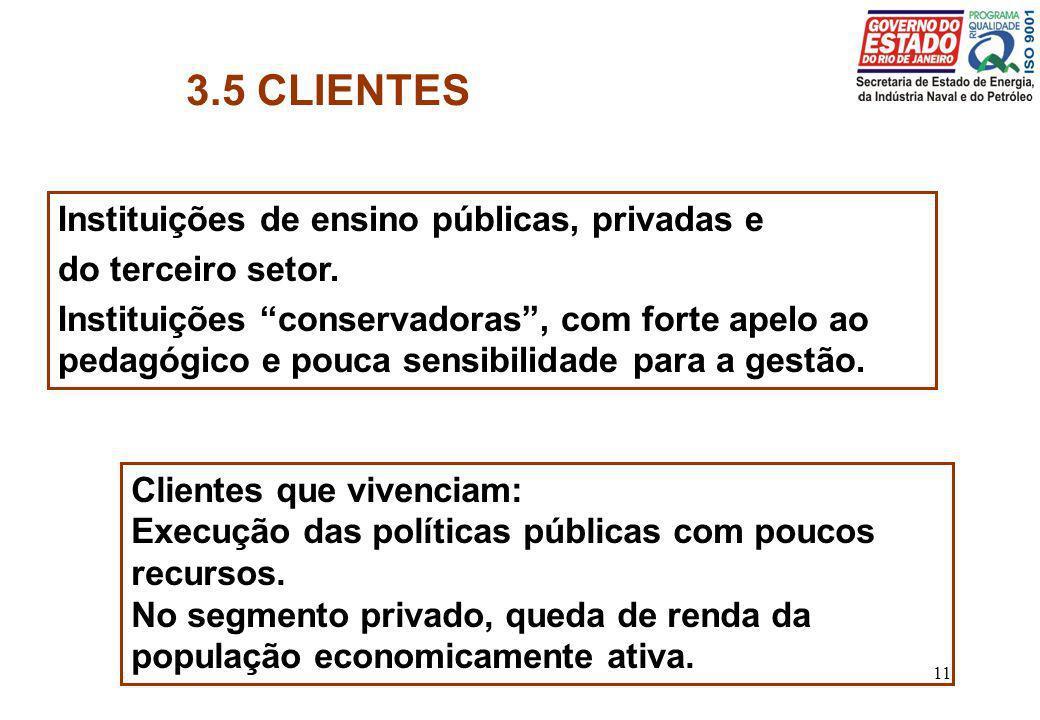 11 3.5 CLIENTES Clientes que vivenciam: Execução das políticas públicas com poucos recursos. No segmento privado, queda de renda da população economic
