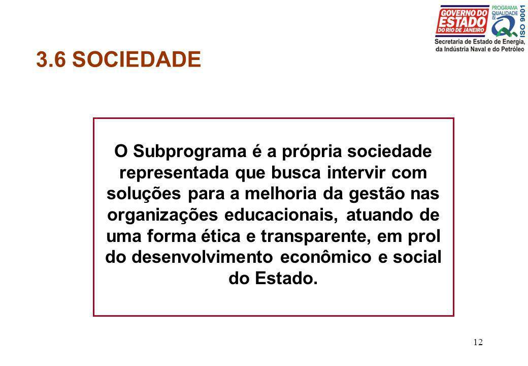 12 3.6 SOCIEDADE O Subprograma é a própria sociedade representada que busca intervir com soluções para a melhoria da gestão nas organizações educacion