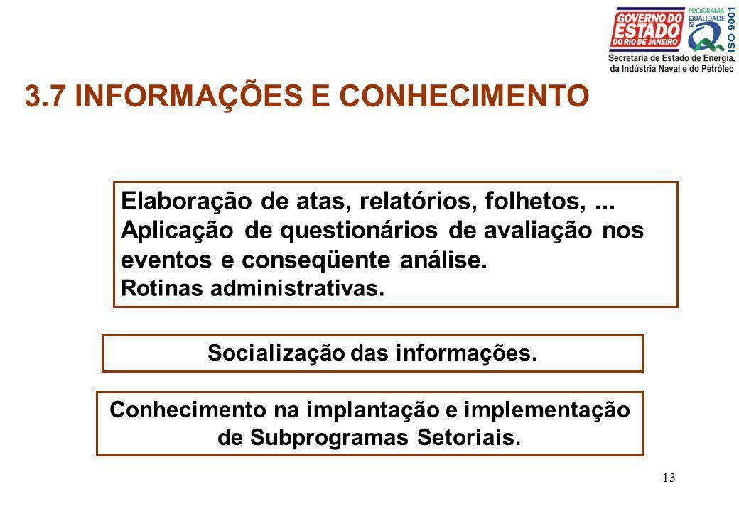 13 3.7 INFORMAÇÕES E CONHECIMENTO Socialização das informações. Elaboração de atas, relatórios, folhetos,... Aplicação de questionários de avaliação n