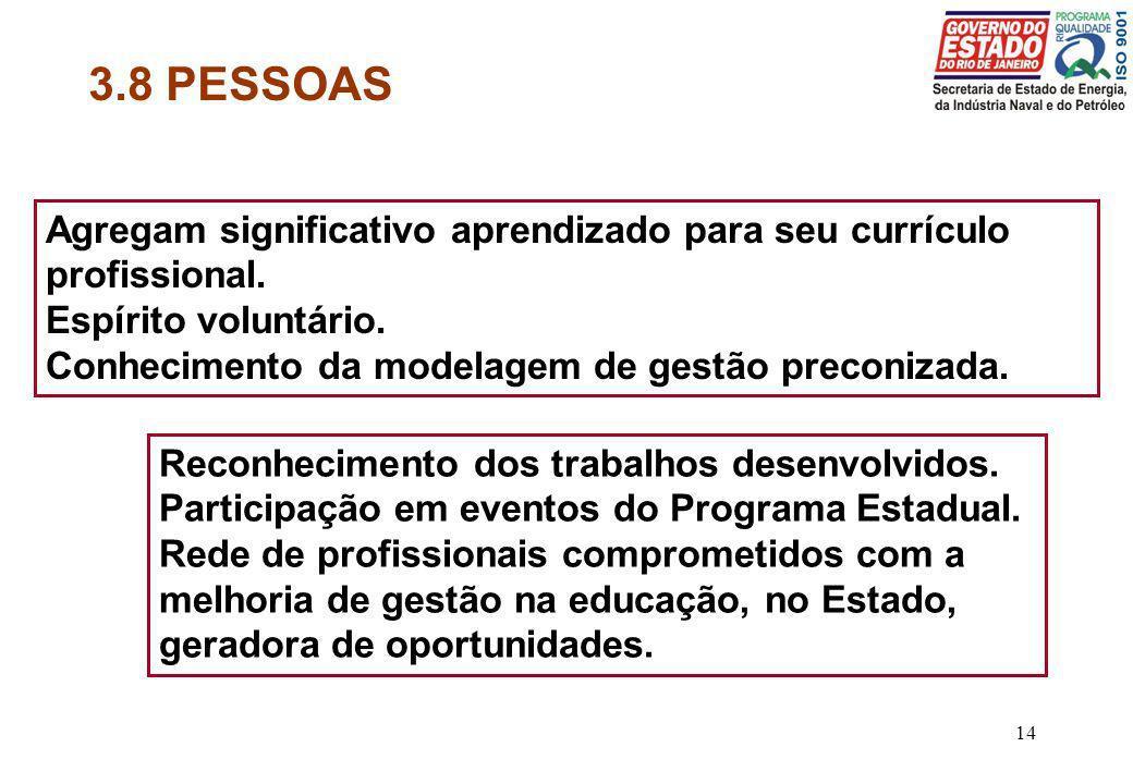 14 3.8 PESSOAS Agregam significativo aprendizado para seu currículo profissional. Espírito voluntário. Conhecimento da modelagem de gestão preconizada