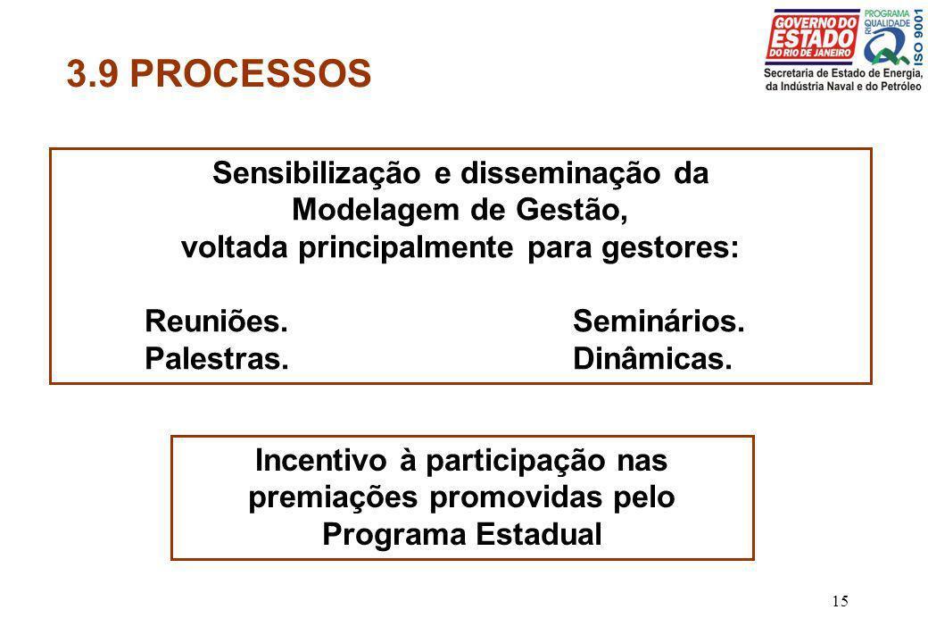 15 3.9 PROCESSOS Sensibilização e disseminação da Modelagem de Gestão, voltada principalmente para gestores: Reuniões.Seminários. Palestras.Dinâmicas.
