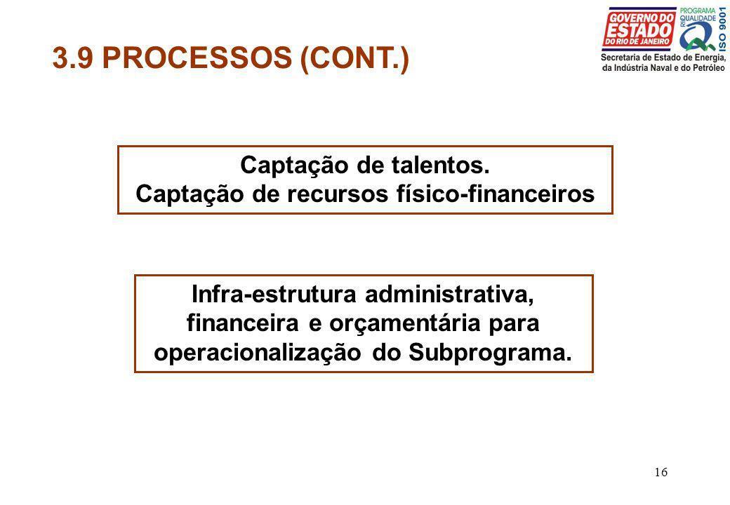 16 3.9 PROCESSOS (CONT.) Captação de talentos. Captação de recursos físico-financeiros Infra-estrutura administrativa, financeira e orçamentária para