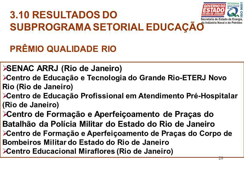 20 3.10 RESULTADOS DO SUBPROGRAMA SETORIAL EDUCAÇÃO PRÊMIO QUALIDADE RIO SENAC ARRJ (Rio de Janeiro) Centro de Educação e Tecnologia do Grande Rio-ETE
