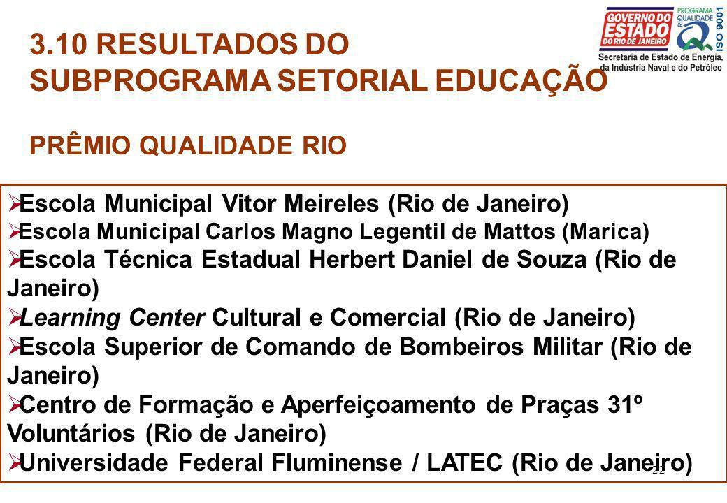 22 3.10 RESULTADOS DO SUBPROGRAMA SETORIAL EDUCAÇÃO PRÊMIO QUALIDADE RIO Escola Municipal Vitor Meireles (Rio de Janeiro) Escola Municipal Carlos Magn
