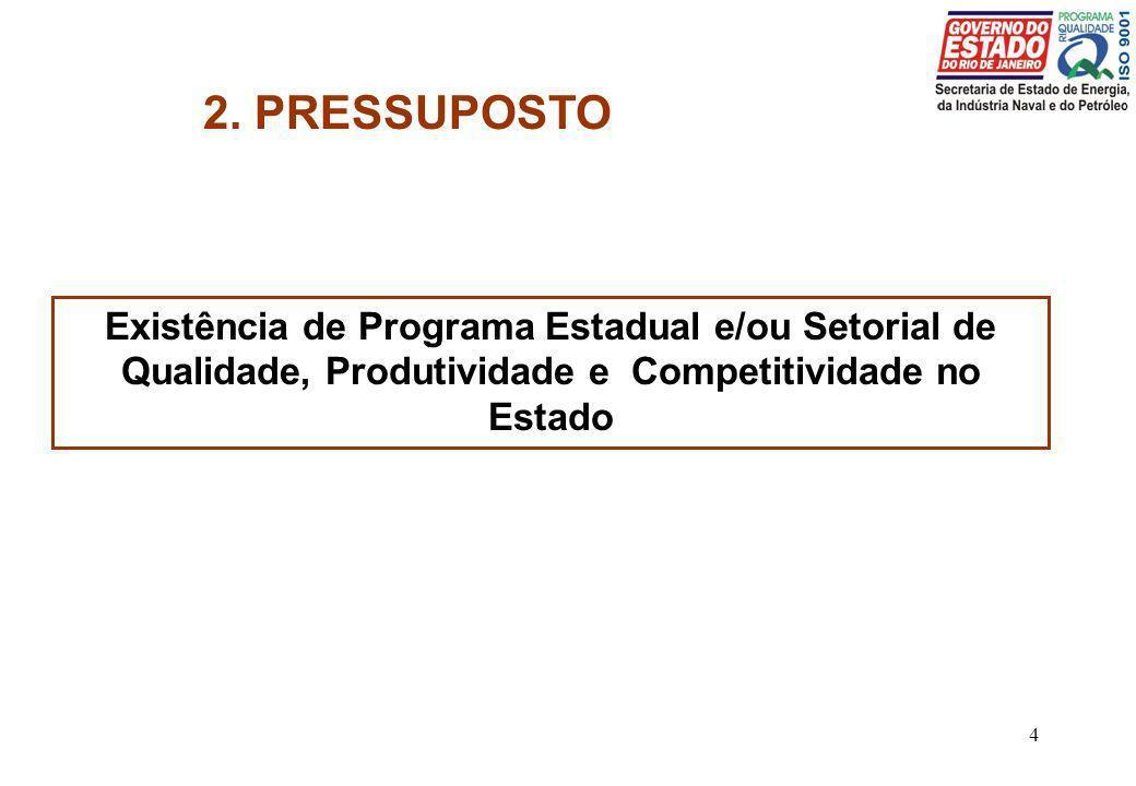 4 2. PRESSUPOSTO Existência de Programa Estadual e/ou Setorial de Qualidade, Produtividade e Competitividade no Estado