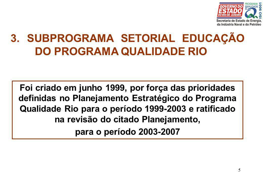 5 3. SUBPROGRAMA SETORIAL EDUCAÇÃO DO PROGRAMA QUALIDADE RIO Foi criado em junho 1999, por força das prioridades definidas no Planejamento Estratégico