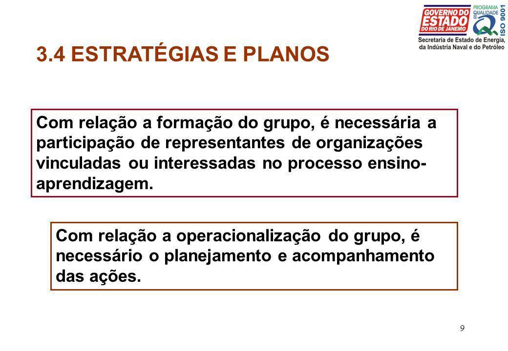 9 Com relação a formação do grupo, é necessária a participação de representantes de organizações vinculadas ou interessadas no processo ensino- aprend