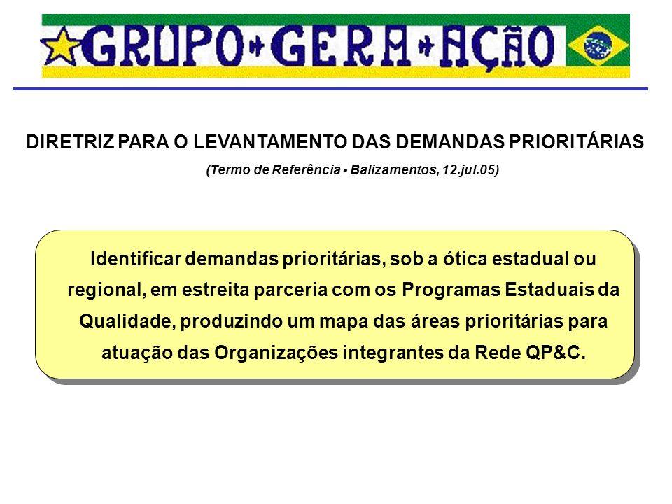 DIRETRIZ PARA O LEVANTAMENTO DAS DEMANDAS PRIORITÁRIAS (Termo de Referência - Balizamentos, 12.jul.05) Identificar demandas prioritárias, sob a ótica