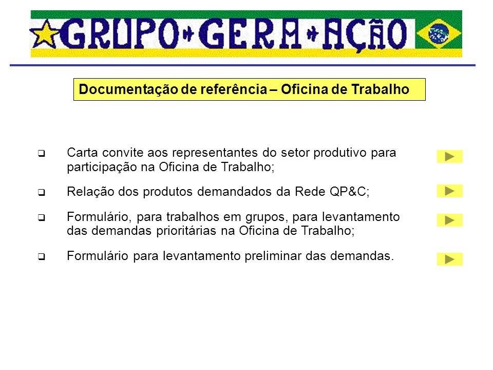 Carta convite aos representantes do setor produtivo para participação na Oficina de Trabalho; Relação dos produtos demandados da Rede QP&C; Formulário