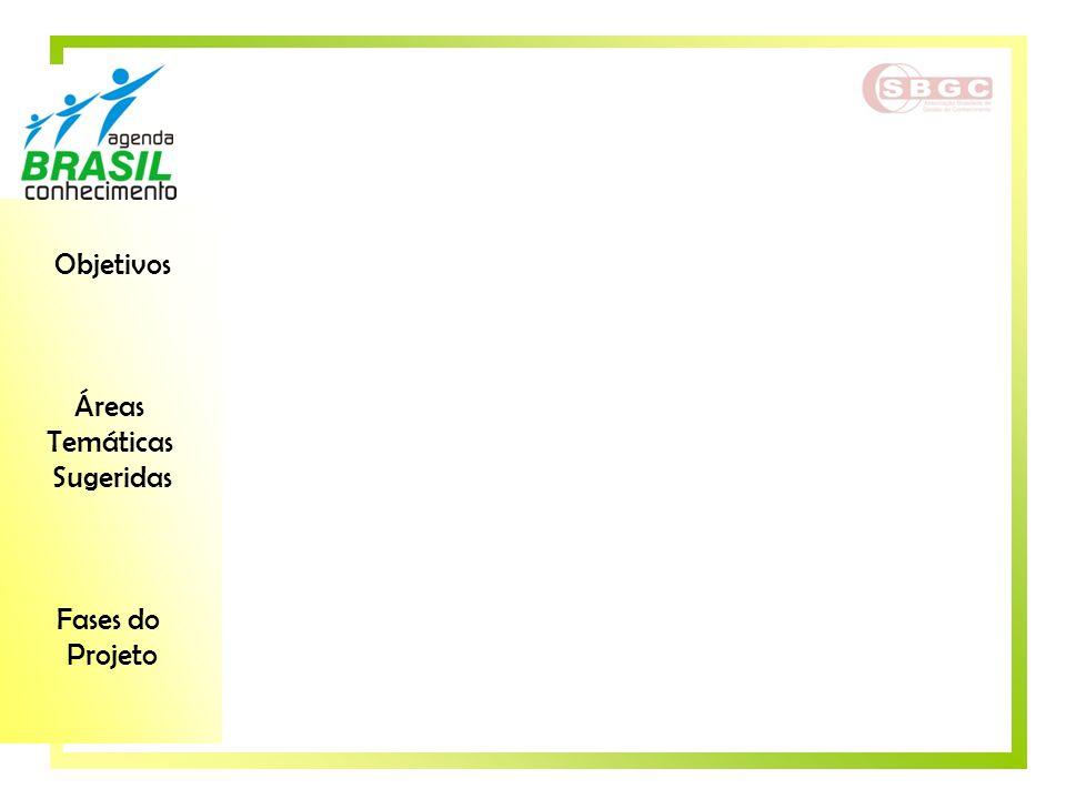 Objetivos Áreas Temáticas Sugeridas Fases do Projeto