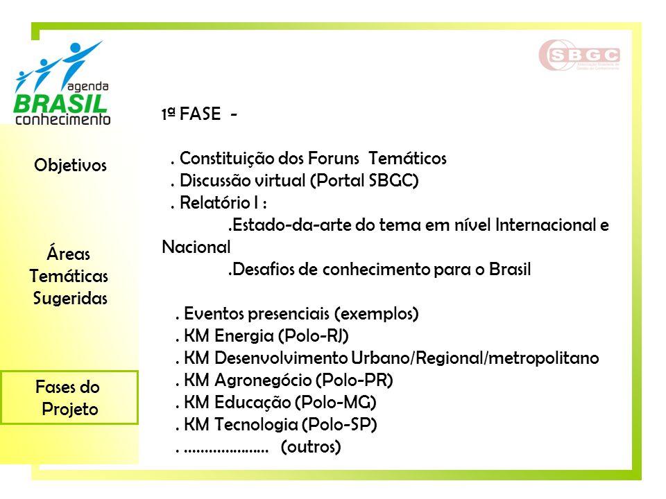 Objetivos Áreas Temáticas Sugeridas Fases do Projeto 1ª FASE -. Constituição dos Foruns Temáticos. Discussão virtual (Portal SBGC). Relatório I :.Esta