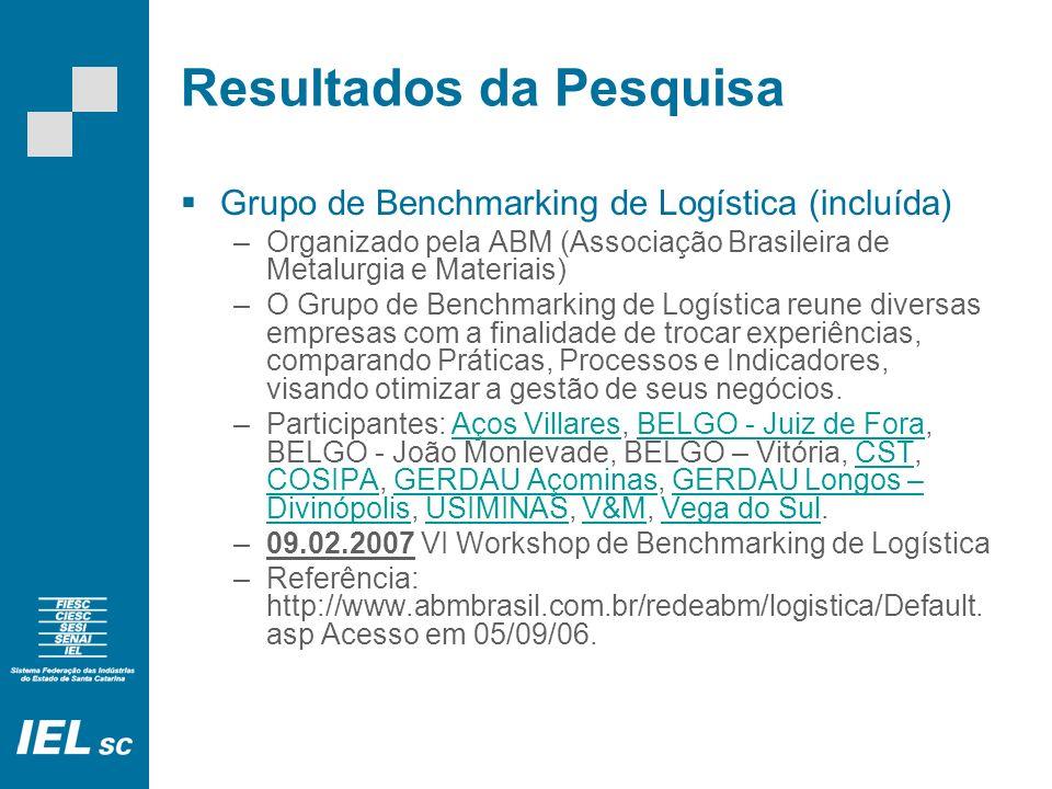 Resultados da Pesquisa Grupo de Benchmarking de Logística (incluída) –Organizado pela ABM (Associação Brasileira de Metalurgia e Materiais) –O Grupo de Benchmarking de Logística reune diversas empresas com a finalidade de trocar experiências, comparando Práticas, Processos e Indicadores, visando otimizar a gestão de seus negócios.