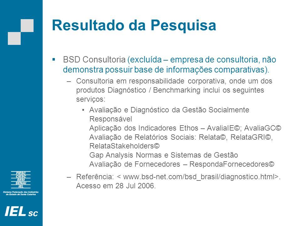 Resultado da Pesquisa BSD Consultoria (excluída – empresa de consultoria, não demonstra possuir base de informações comparativas). –Consultoria em res