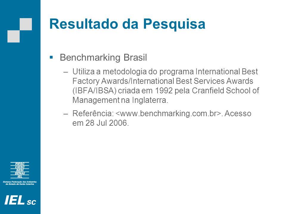 Resultado da Pesquisa Instituto Brasil PNUMA –4º BENCHMARKING AMBIENTAL BRASILEIRO Seminário/Prêmio para empresas com excelência em Gestão Ambiental, Responsabilidade Social e Incentivo ao Desenvolvimento Técnico Gerencial.
