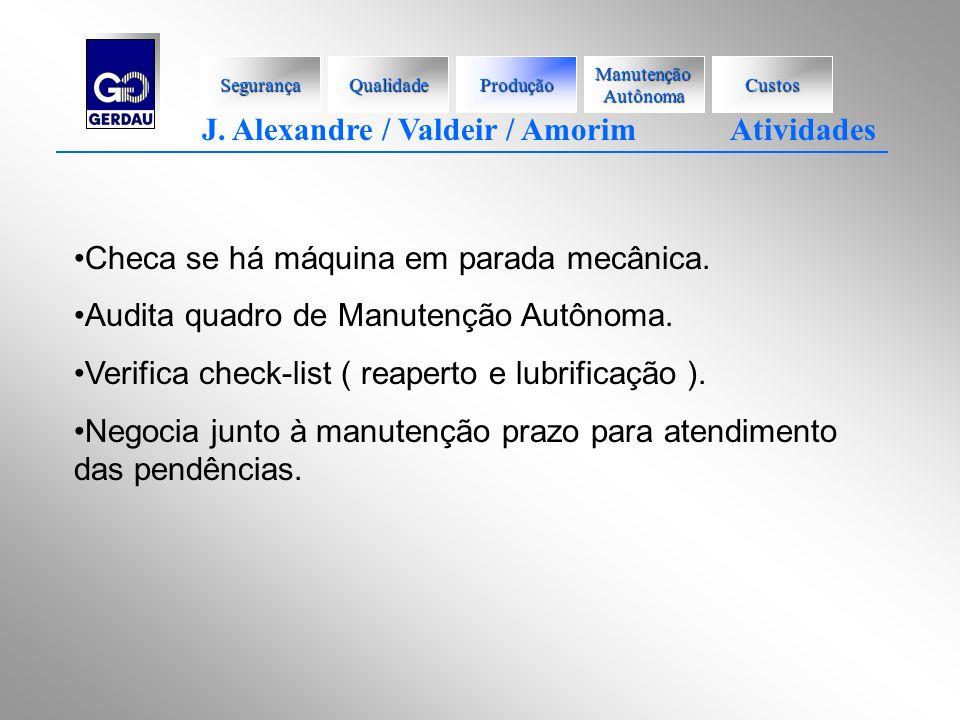 J. Alexandre / Valdeir / Amorim Atividades Checa se há máquina em parada mecânica. Audita quadro de Manutenção Autônoma. Verifica check-list ( reapert