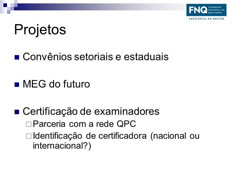 Projetos Convênios setoriais e estaduais MEG do futuro Certificação de examinadores Parceria com a rede QPC Identificação de certificadora (nacional o