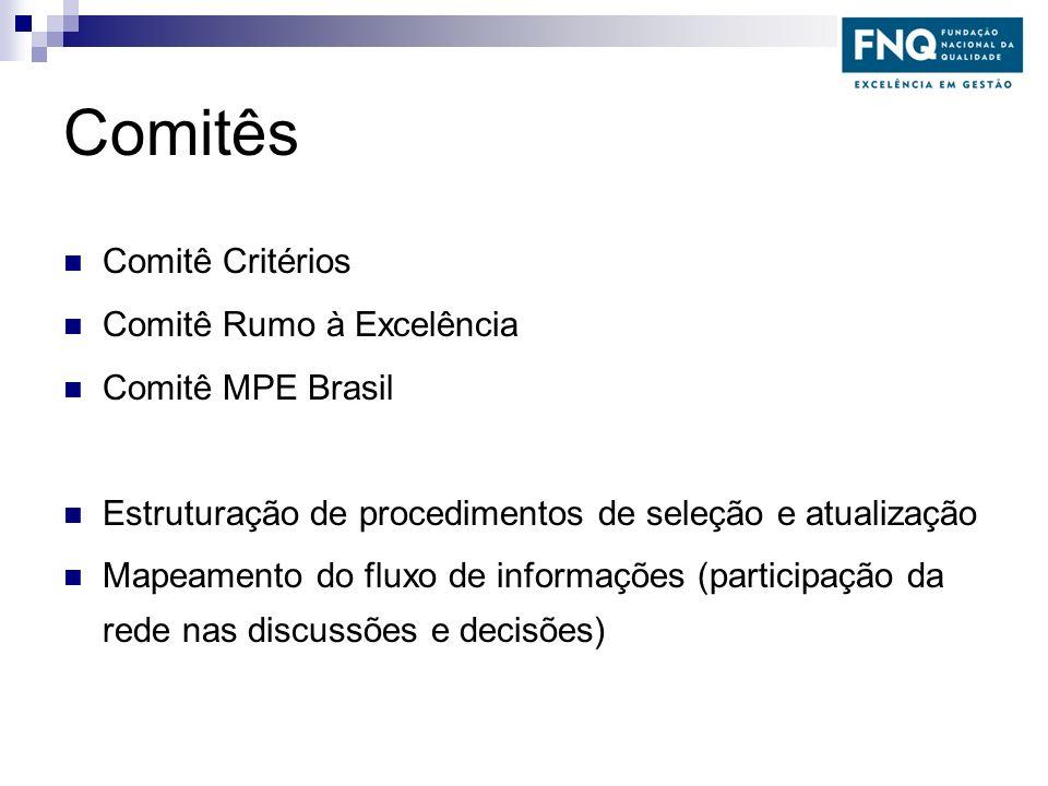 Comitês Comitê Critérios Comitê Rumo à Excelência Comitê MPE Brasil Estruturação de procedimentos de seleção e atualização Mapeamento do fluxo de info