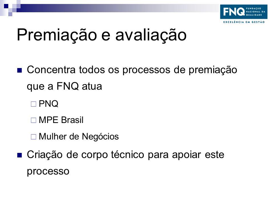 Premiação e avaliação Concentra todos os processos de premiação que a FNQ atua PNQ MPE Brasil Mulher de Negócios Criação de corpo técnico para apoiar