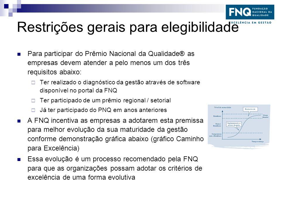 Restrições gerais para elegibilidade Para participar do Prêmio Nacional da Qualidade® as empresas devem atender a pelo menos um dos três requisitos ab