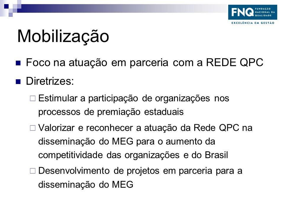 Mobilização Foco na atuação em parceria com a REDE QPC Diretrizes: Estimular a participação de organizações nos processos de premiação estaduais Valor