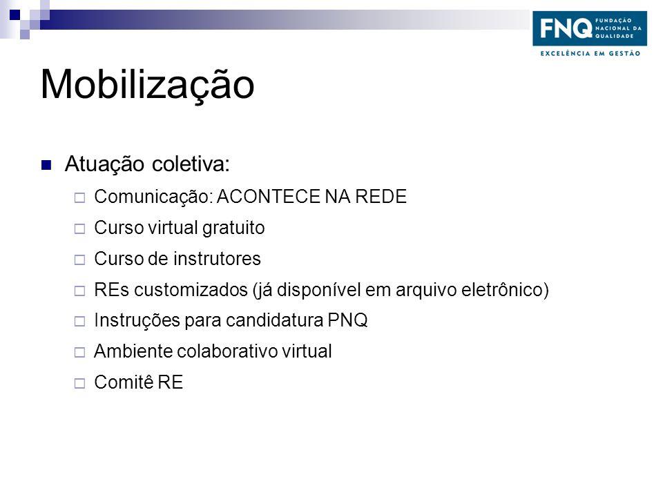Mobilização Atuação coletiva: Comunicação: ACONTECE NA REDE Curso virtual gratuito Curso de instrutores REs customizados (já disponível em arquivo ele