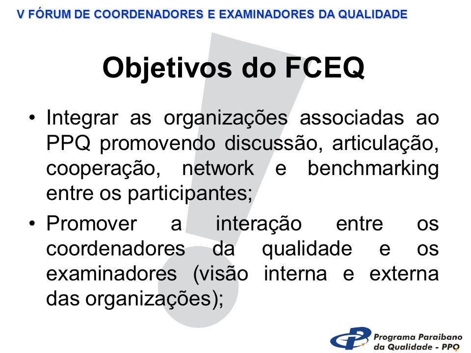 Objetivos do FCEQ Integrar as organizações associadas ao PPQ promovendo discussão, articulação, cooperação, network e benchmarking entre os participantes; Promover a interação entre os coordenadores da qualidade e os examinadores (visão interna e externa das organizações);