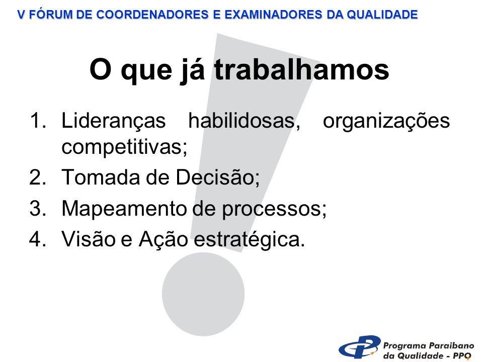 V FÓRUM DE COORDENADORES E EXAMINADORES DA QUALIDADE O que já trabalhamos 1.Lideranças habilidosas, organizações competitivas; 2.Tomada de Decisão; 3.Mapeamento de processos; 4.Visão e Ação estratégica.