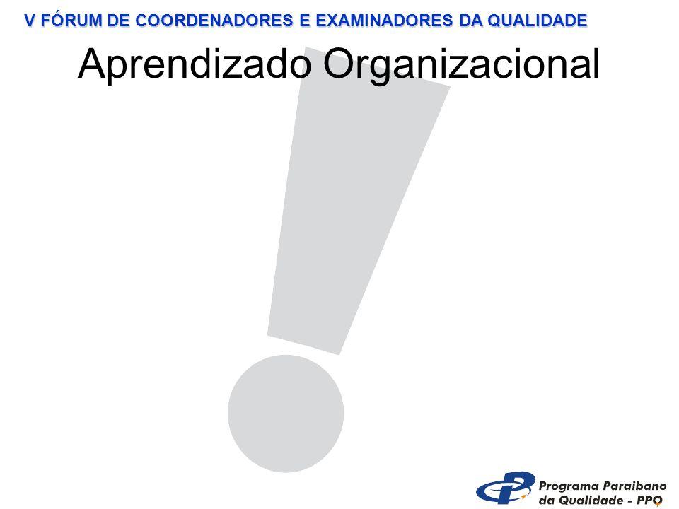 V FÓRUM DE COORDENADORES E EXAMINADORES DA QUALIDADE Processos O que foi trabalhado Melhoria dos processos; Seleção de fornecedores; Definição de processos chave e apoio; Controle de processos.