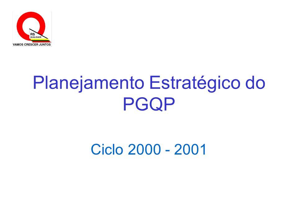 G:\qualidade\PGQP\Macrobjetivos e estratégias Planejamento Estratégico do PGQP Ciclo 2000 - 2001