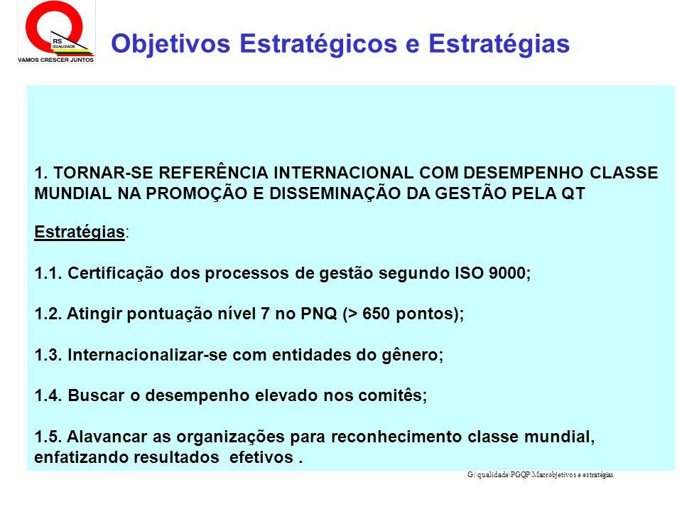 G:\qualidade\PGQP\Macrobjetivos e estratégias 1. TORNAR-SE REFERÊNCIA INTERNACIONAL COM DESEMPENHO CLASSE MUNDIAL NA PROMOÇÃO E DISSEMINAÇÃO DA GESTÃO