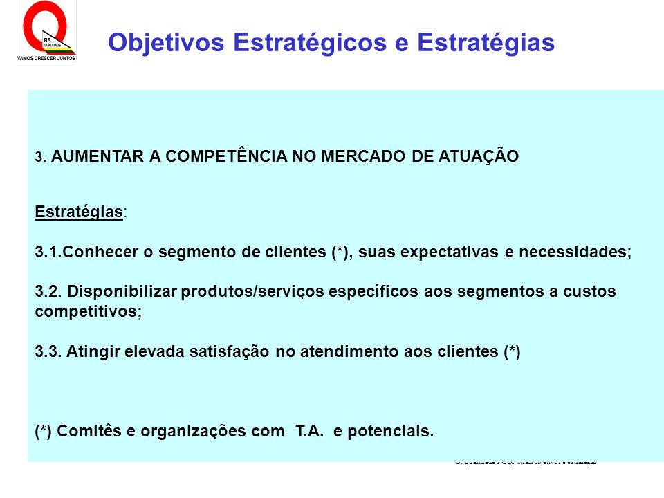 G:\qualidade\PGQP\Macrobjetivos e estratégias 3. AUMENTAR A COMPETÊNCIA NO MERCADO DE ATUAÇÃO Estratégias: 3.1.Conhecer o segmento de clientes (*), su