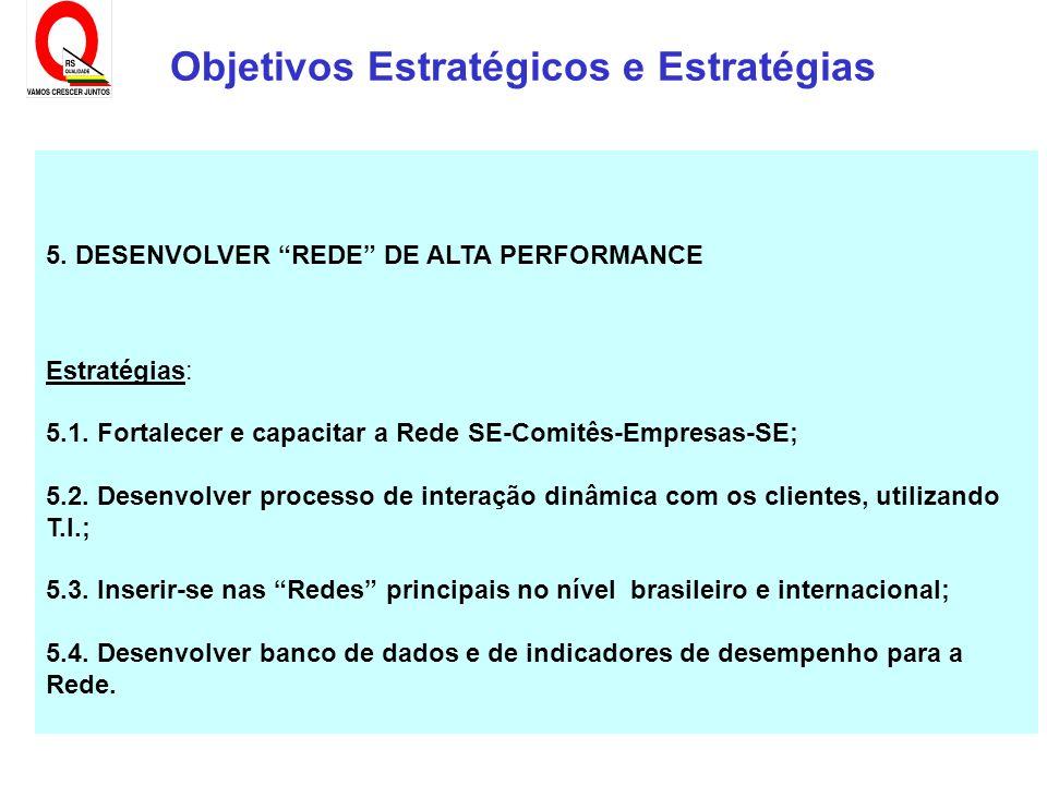 G:\qualidade\PGQP\Macrobjetivos e estratégias 5. DESENVOLVER REDE DE ALTA PERFORMANCE Estratégias: 5.1. Fortalecer e capacitar a Rede SE-Comitês-Empre