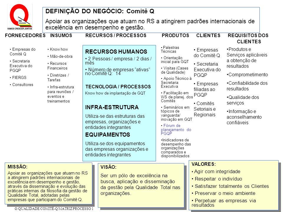 G:\qualidade\PGQP\Macrobjetivos e estratégias 4.