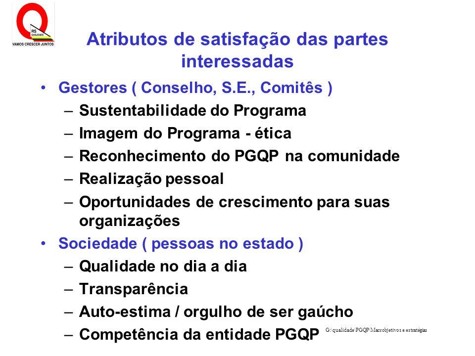 G:\qualidade\PGQP\Macrobjetivos e estratégias Fornecedores –Continuidade nas relações com o PGQP –Desenvolver parcerias –Critérios transparentes na seleção/recomendação feita pelo PGQP às organizações Atributos de satisfação das partes interessadas