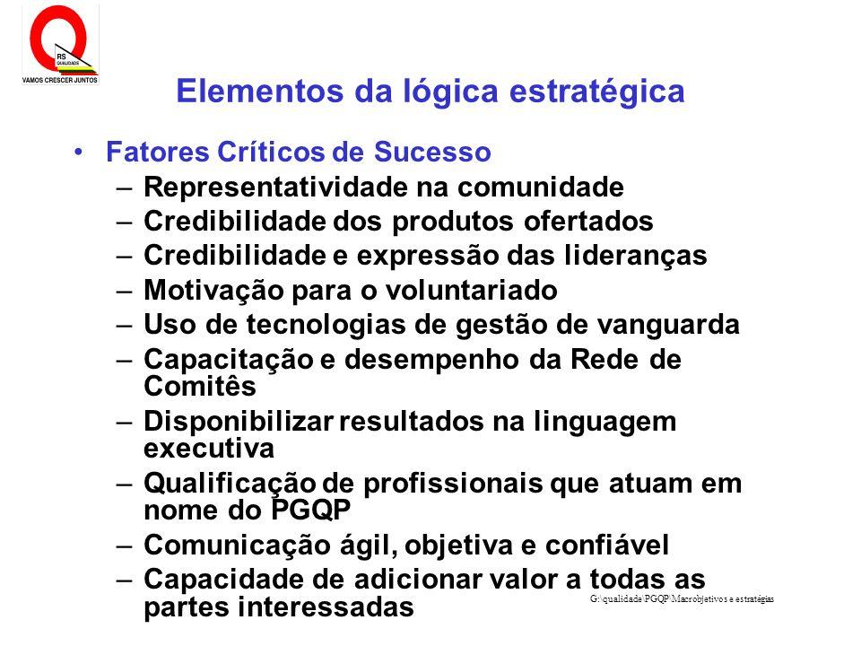 G:\qualidade\PGQP\Macrobjetivos e estratégias Definição de objetivos e estratégias Consistências –Objetivos estratégicos x Elementos da visão Os objetivos estratégicos devem definir as grandes linhas de atuação do PGQP para que a visão seja atingida.