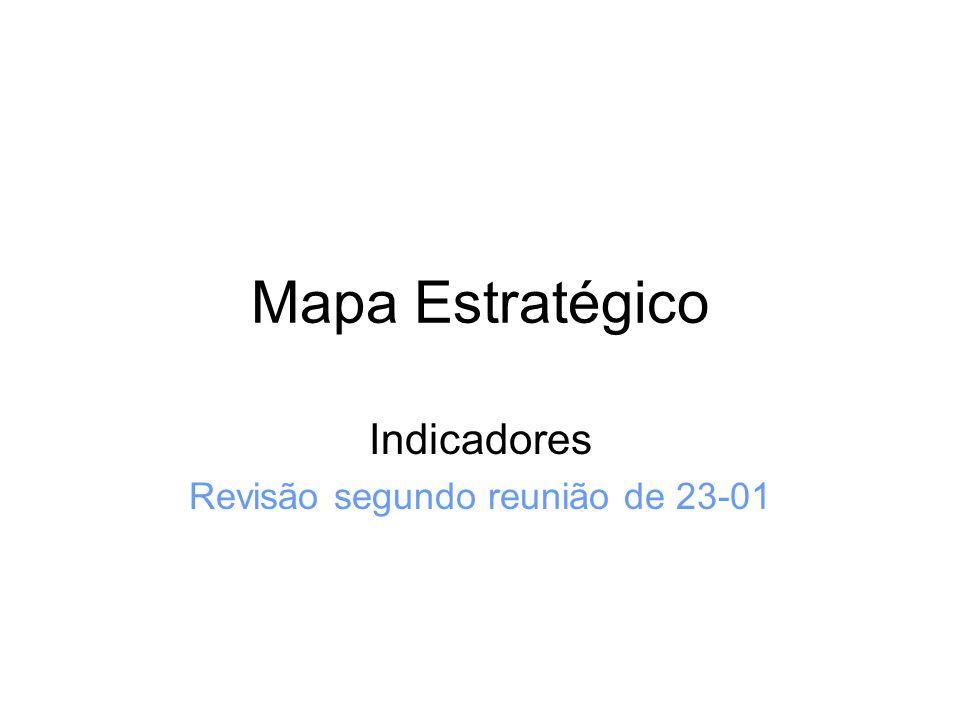 Mapa Estratégico Indicadores Revisão segundo reunião de 23-01