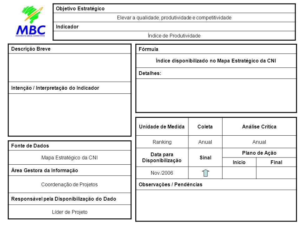 Unidade de MedidaColetaAnálise Crítica RankingAnual Data para Disponibilização Sinal Plano de Ação InícioFinal Nov./2006 Observações / Pendências Fórm