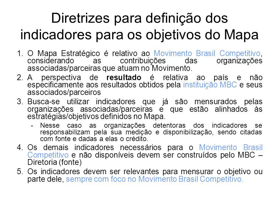 Diretrizes para definição dos indicadores para os objetivos do Mapa 1.O Mapa Estratégico é relativo ao Movimento Brasil Competitivo, considerando as c