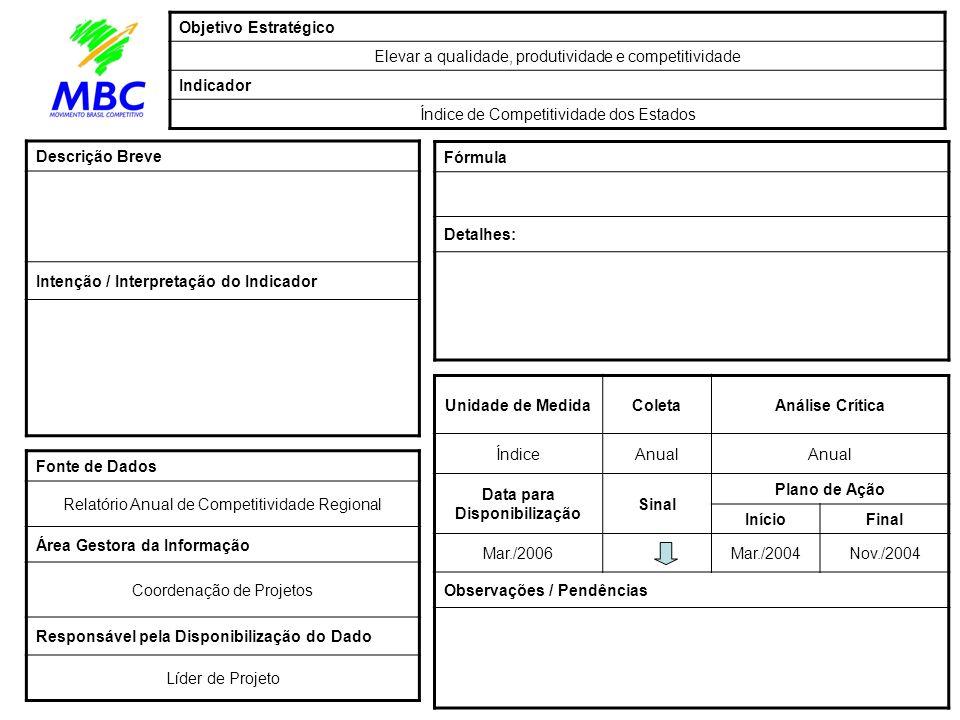 Unidade de MedidaColetaAnálise Crítica ÍndiceAnual Data para Disponibilização Sinal Plano de Ação InícioFinal Mar./2006Mar./2004Nov./2004 Observações