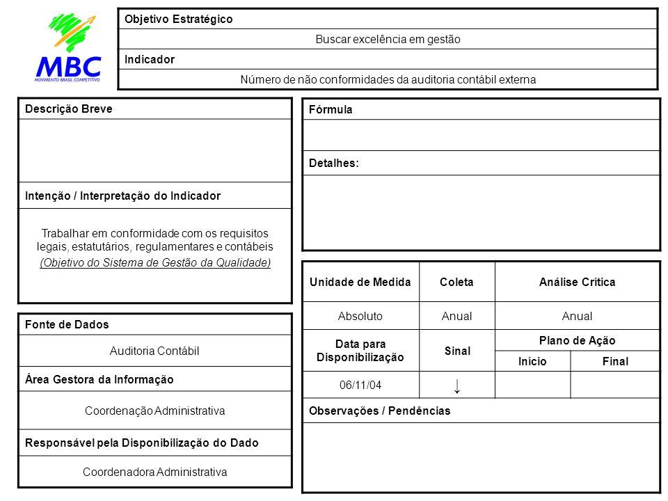 Unidade de MedidaColetaAnálise Crítica AbsolutoAnual Data para Disponibilização Sinal Plano de Ação InícioFinal 06/11/04 Observações / Pendências Fórm