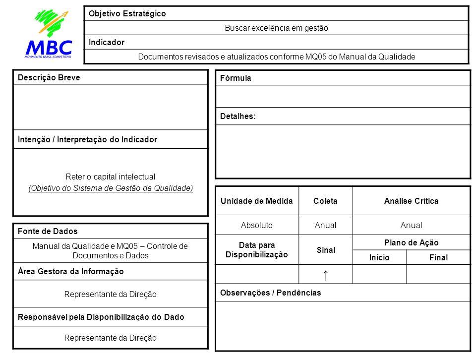 Unidade de MedidaColetaAnálise Crítica AbsolutoAnual Data para Disponibilização Sinal Plano de Ação InícioFinal Observações / Pendências Fórmula Detal