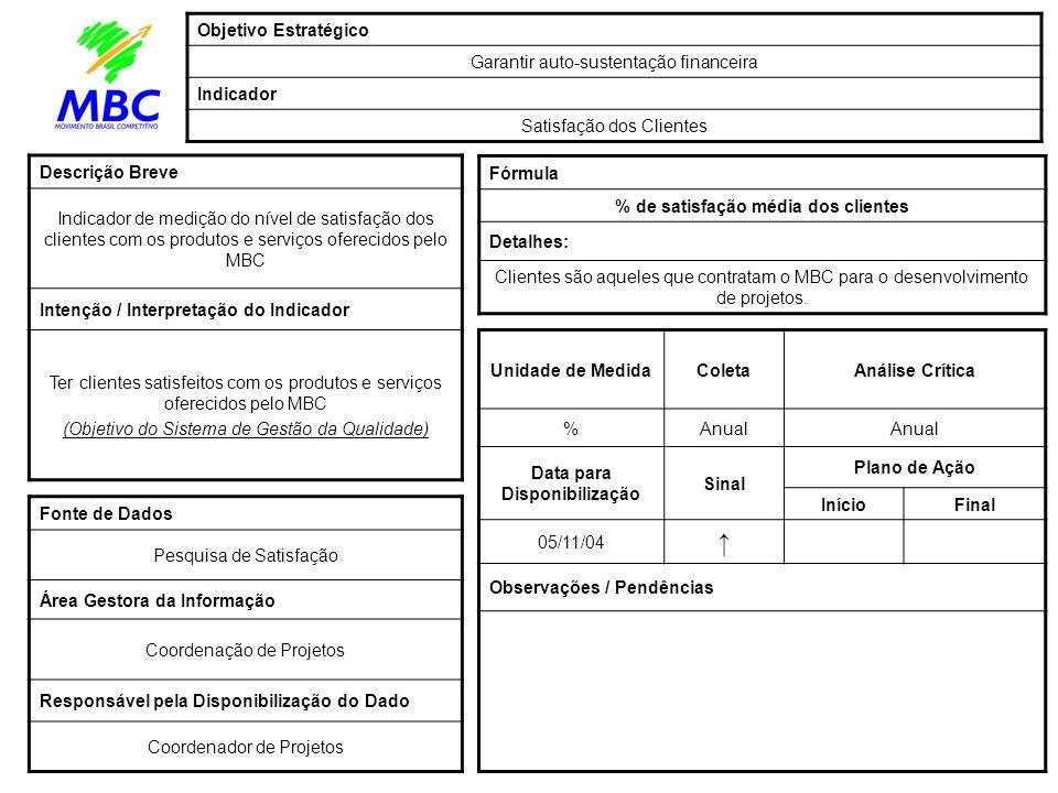Unidade de MedidaColetaAnálise Crítica %Anual Data para Disponibilização Sinal Plano de Ação InícioFinal 05/11/04 Observações / Pendências Fórmula % d