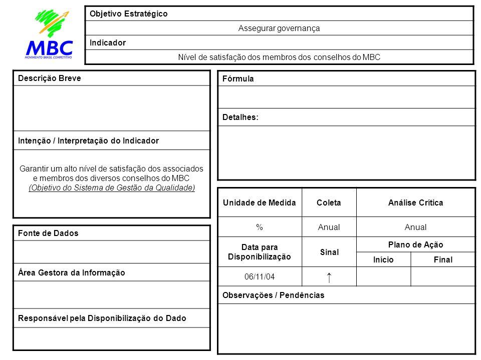 Unidade de MedidaColetaAnálise Crítica %Anual Data para Disponibilização Sinal Plano de Ação InícioFinal 06/11/04 Observações / Pendências Fórmula Det