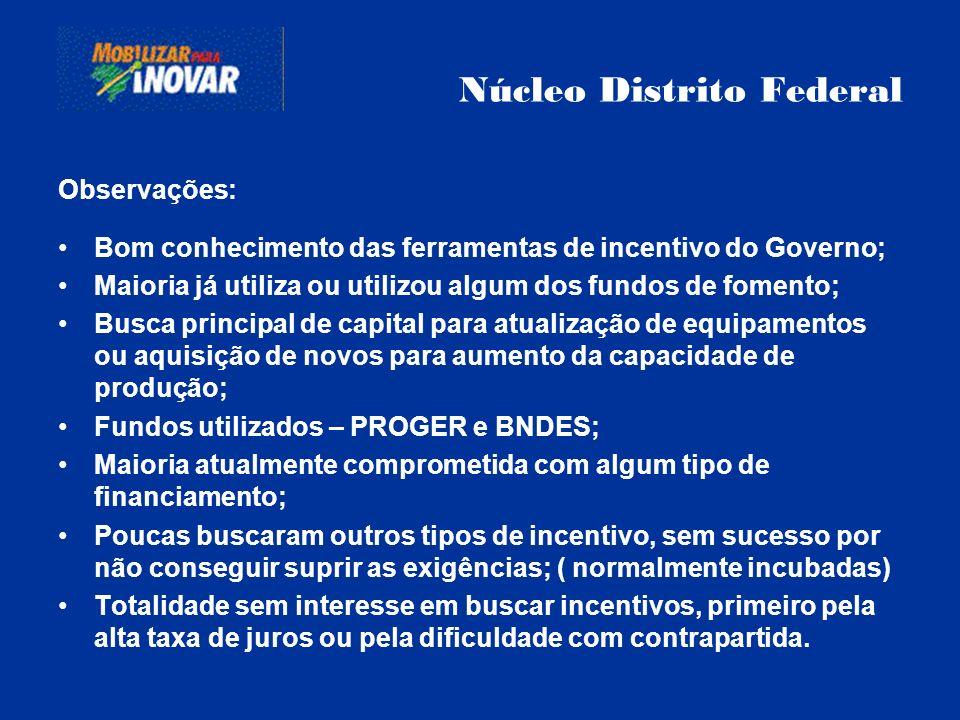 Núcleo Distrito Federal Observações: Bom conhecimento das ferramentas de incentivo do Governo; Maioria já utiliza ou utilizou algum dos fundos de fome