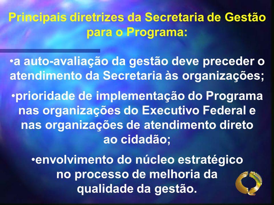 Principais diretrizes da Secretaria de Gestão para o Programa: a auto-avaliação da gestão deve preceder o atendimento da Secretaria às organizações; p