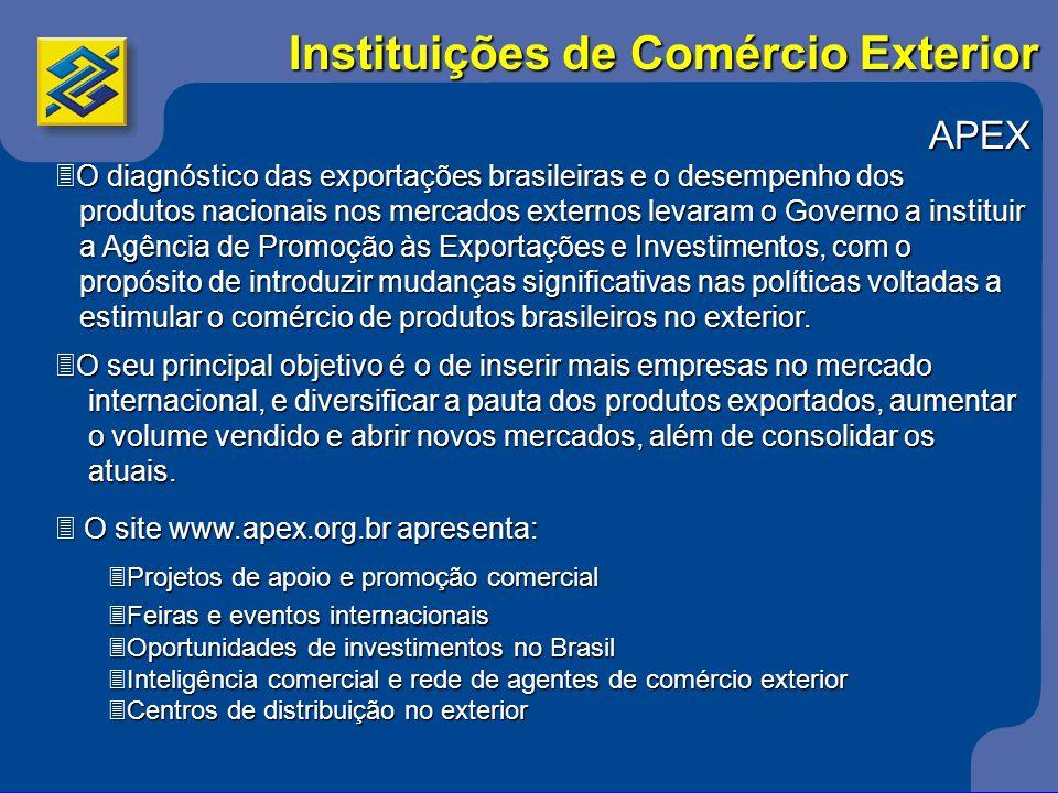 APEX 3O diagnóstico das exportações brasileiras e o desempenho dos produtos nacionais nos mercados externos levaram o Governo a instituir produtos nac