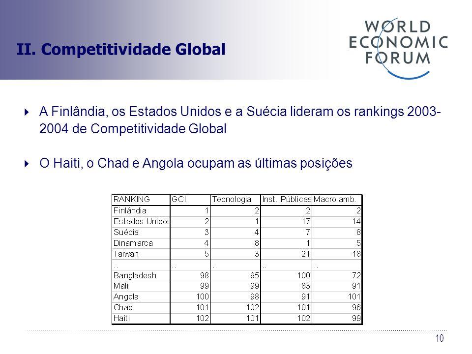 10 II. Competitividade Global A Finlândia, os Estados Unidos e a Suécia lideram os rankings 2003- 2004 de Competitividade Global O Haiti, o Chad e Ang