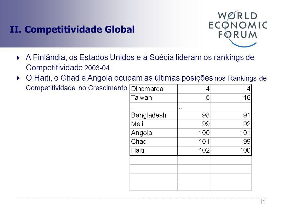 11 II. Competitividade Global A Finlândia, os Estados Unidos e a Suécia lideram os rankings de Competitividade 2003-04. O Haiti, o Chad e Angola ocupa